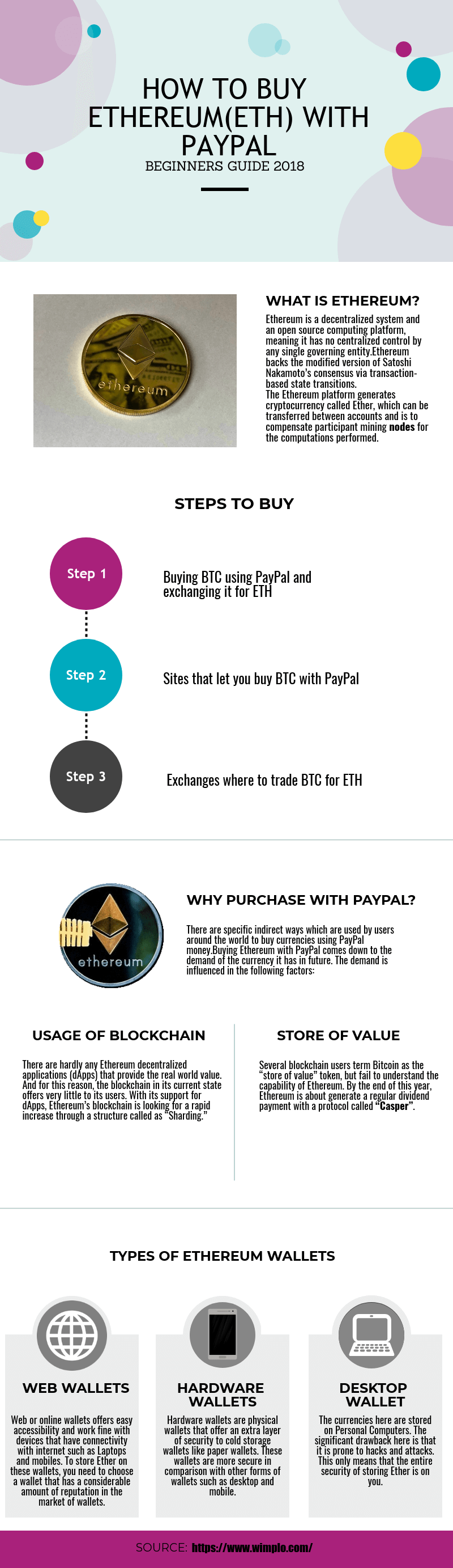 How to buy ethereum using paypal infographic