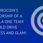 FuturoCoin's sponsorship of a Formula One team would drive awareness and glam!