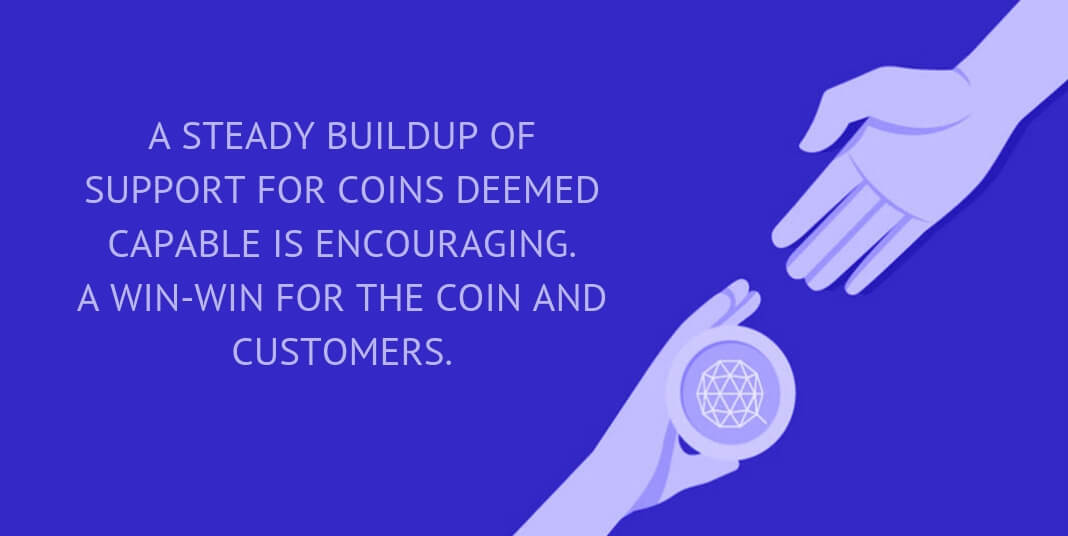 A STEADY BUILDUP OF SUPPORT FOR COINS DEEMED CAPABLE IS ENCOURAGING. A WIN-WIN FOR THE COIN AND CUSTOMERS.