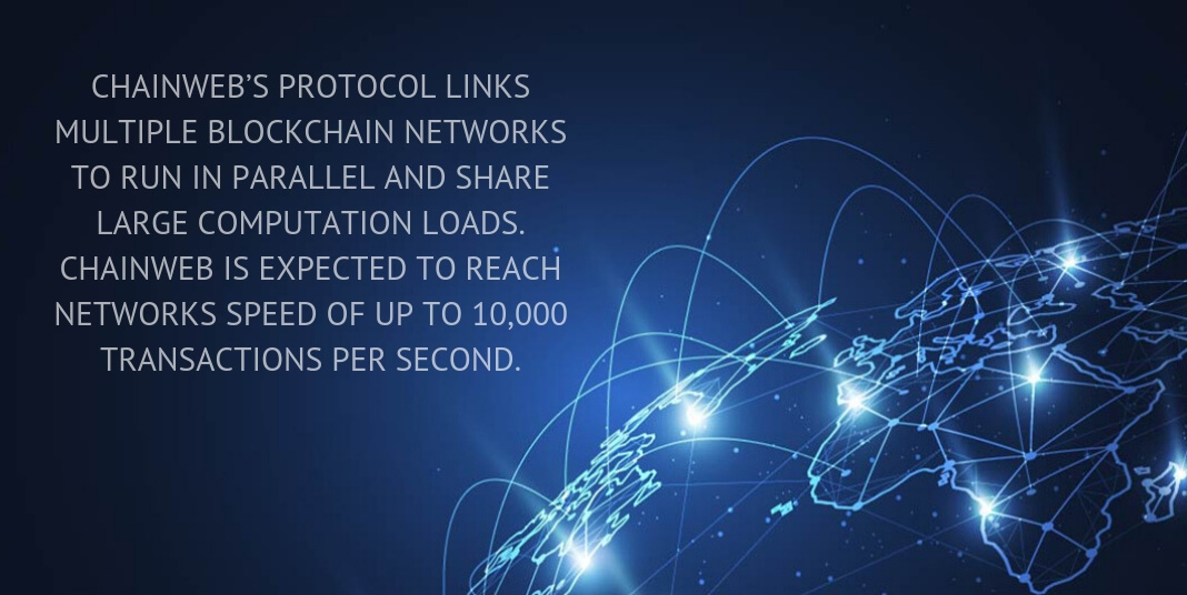 chainweb's protocol links multiple blockchain networks to run in parallel and share large computation loads.