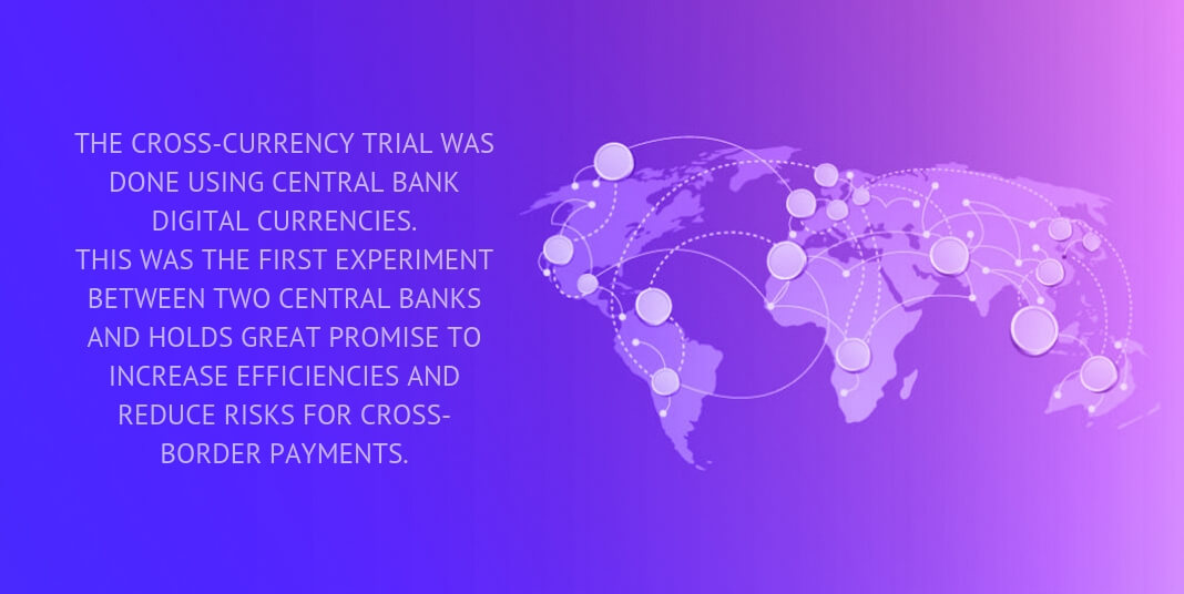 the cross-currency trial was done using central bank digital currencies.