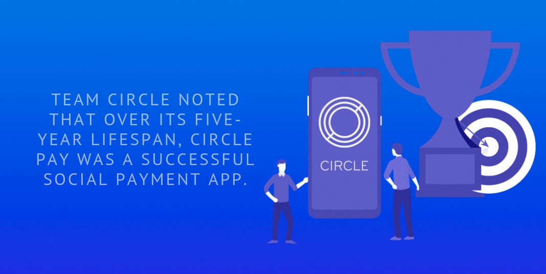 Team Circle noted that over its five-year lifespan, Circle Pay was a successful social payment app.