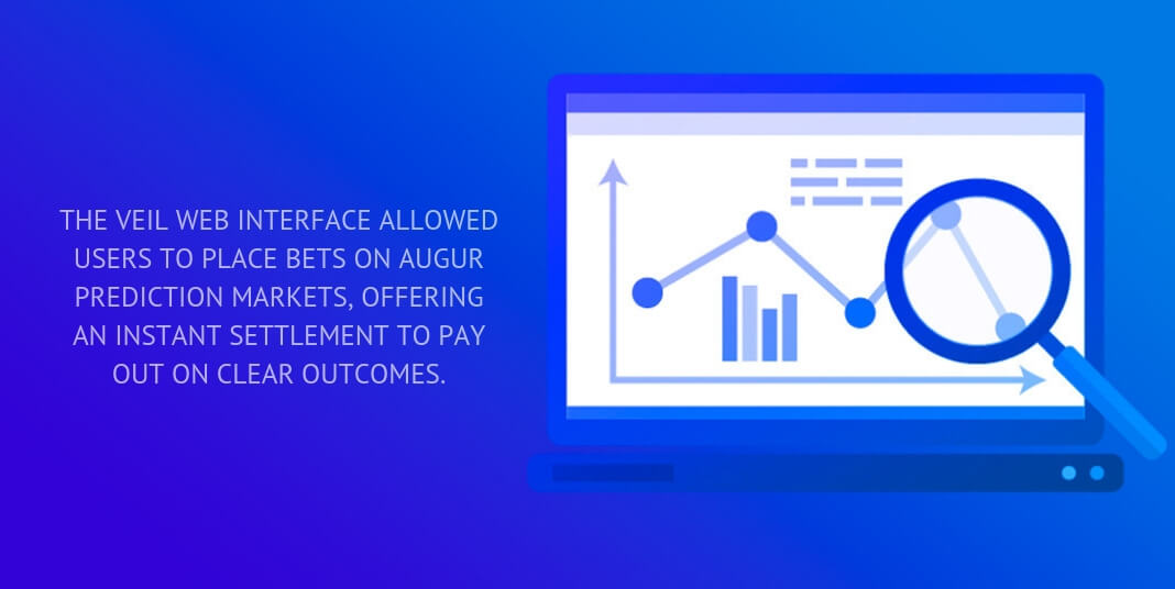 The Veil web interface allowed users to place bets on Augur prediction markets, offering an instant settlement to pay out on clear outcomes.