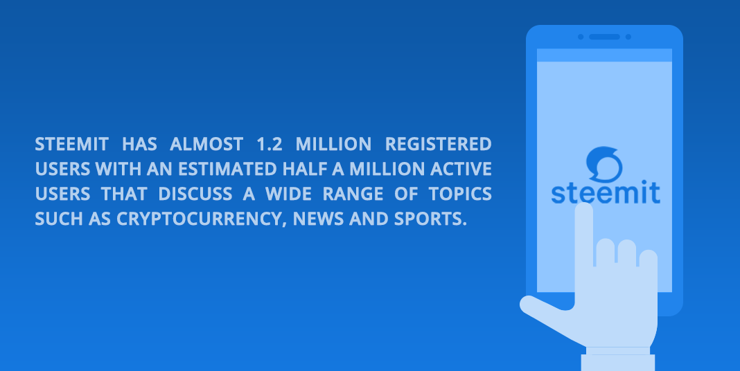 Steemit has almost 1.2 million registered users with an estimated half a million active users that discuss a wide range of topics such as cryptocurrency, news and sports.