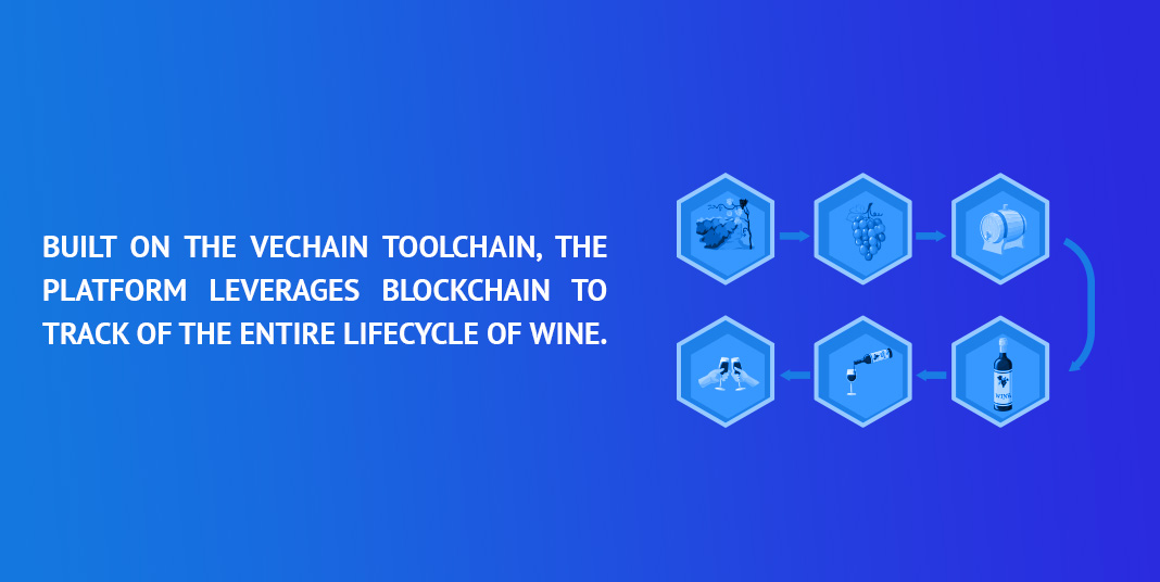 built on the vechain tool chain the platform